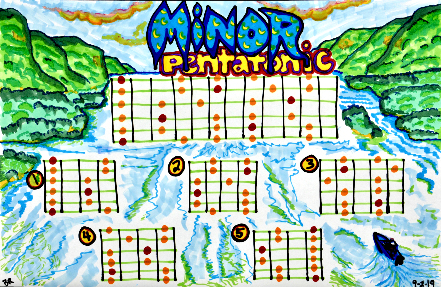Minor Drawing guitar scale drawing, by Billy Reiter
