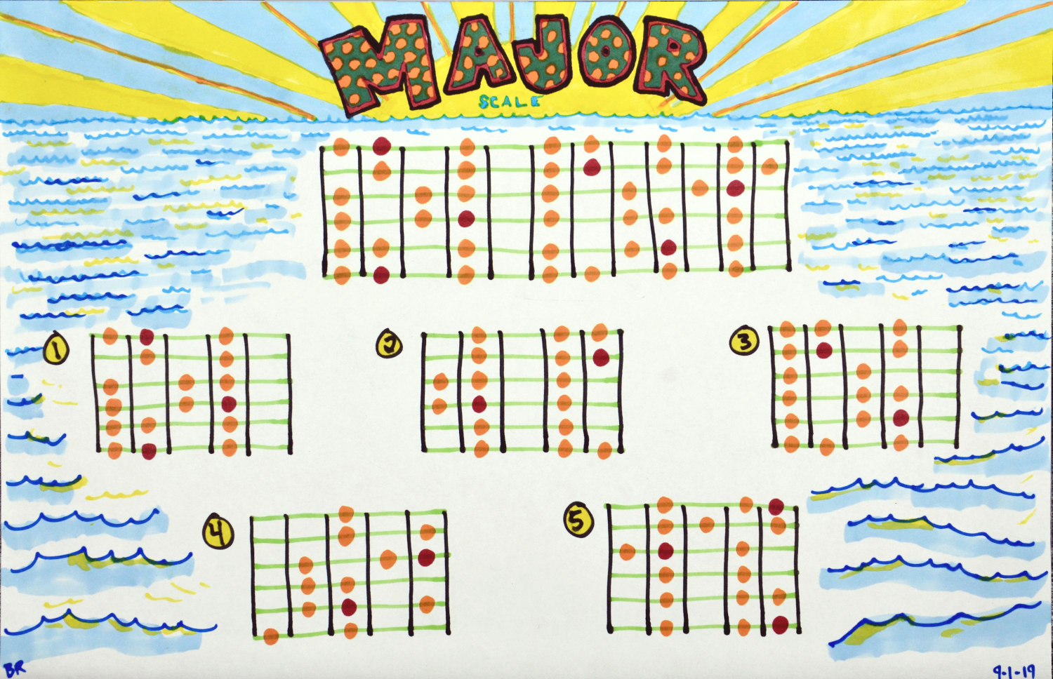 Major Scale guitar scale drawing, by Billy Reiter