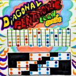 Diagonal Pentatonic guitar scale drawing, by Billy Reiter